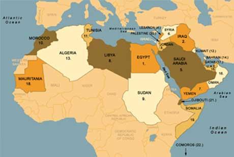 negara bahasa arab